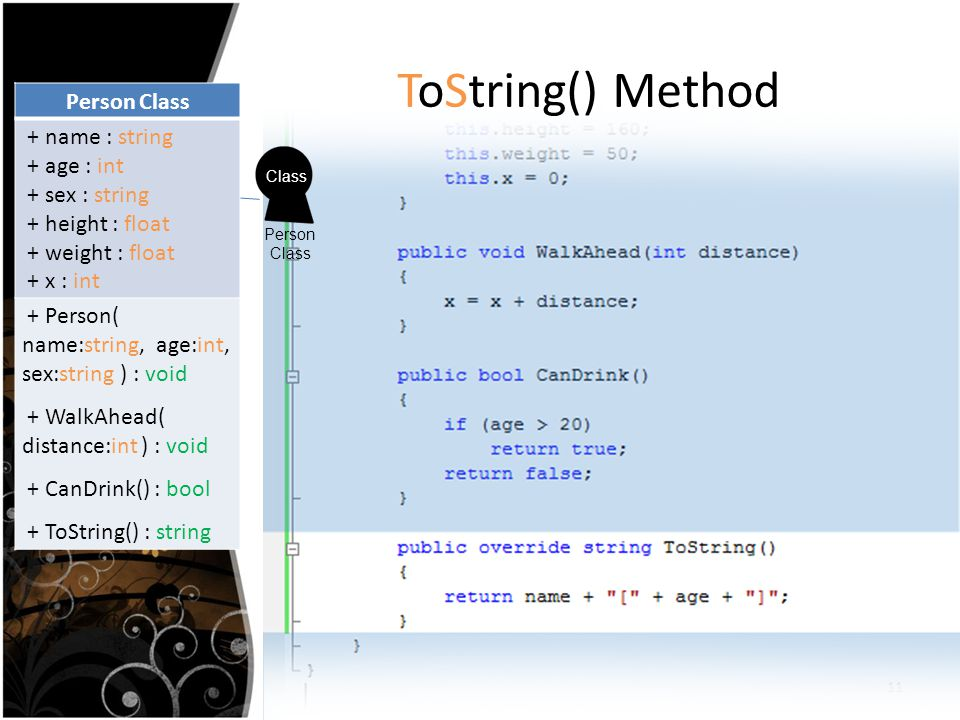 ToString() Method Person Class + name : string + age : int