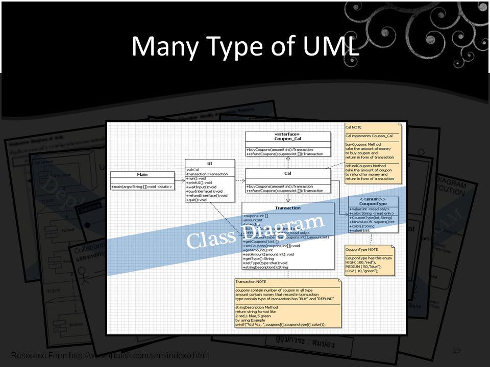 Many Type of UML primitive = ดั่งเดิม, เป็นพื้นฐาน