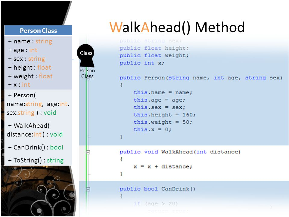 WalkAhead() Method Person Class + name : string + age : int