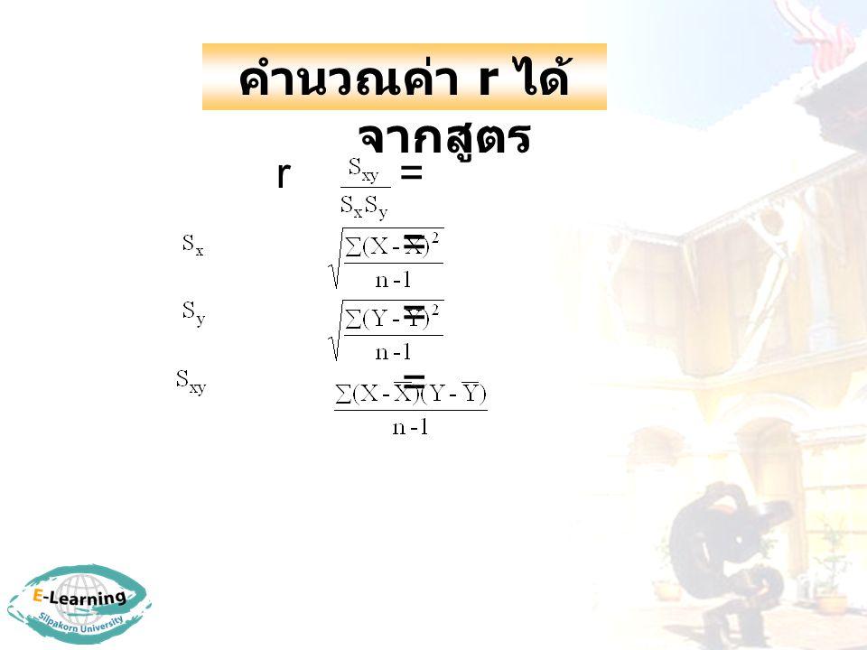 คำนวณค่า r ได้จากสูตร r = =