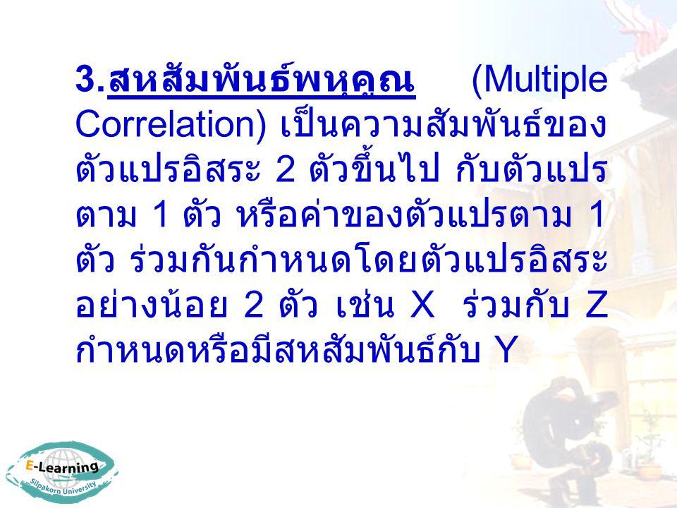 3.สหสัมพันธ์พหุคูณ (Multiple Correlation) เป็นความสัมพันธ์ของตัวแปรอิสระ 2 ตัวขึ้นไป กับตัวแปรตาม 1 ตัว หรือค่าของตัวแปรตาม 1 ตัว ร่วมกันกำหนดโดยตัวแปรอิสระอย่างน้อย 2 ตัว เช่น X ร่วมกับ Z กำหนดหรือมีสหสัมพันธ์กับ Y