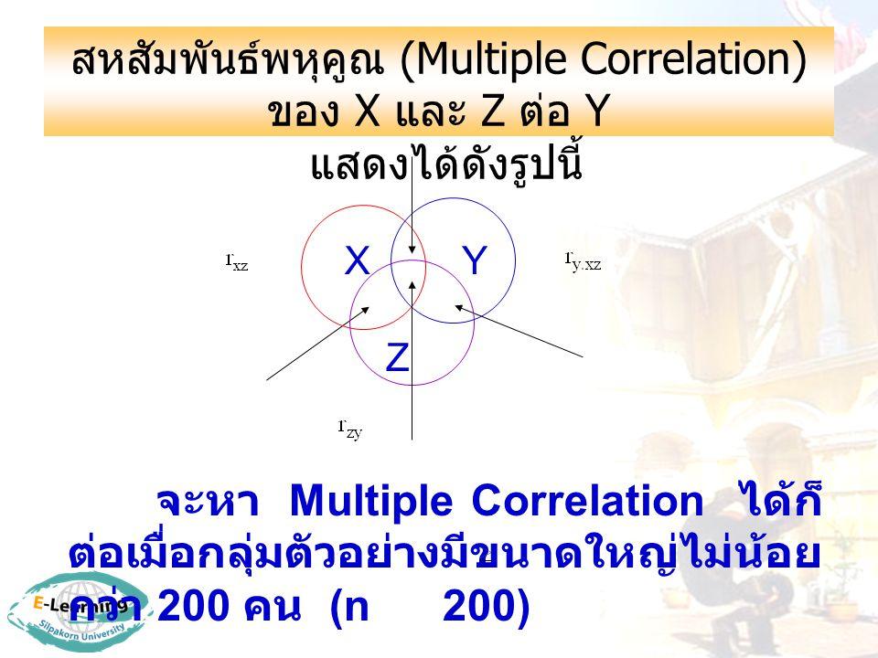 สหสัมพันธ์พหุคูณ (Multiple Correlation) ของ X และ Z ต่อ Y แสดงได้ดังรูปนี้