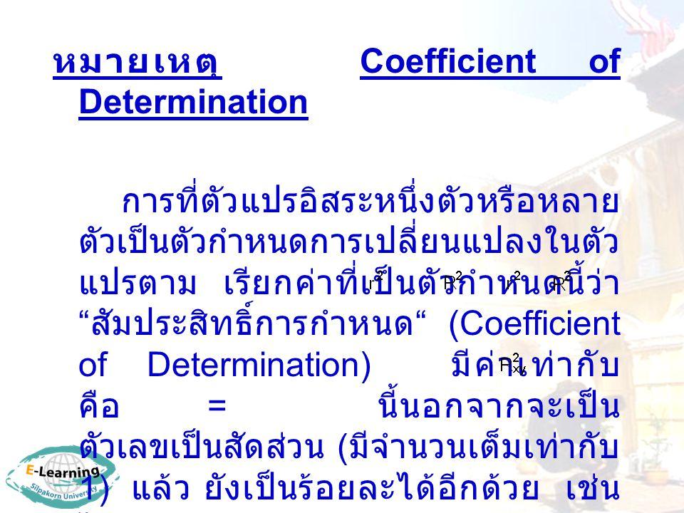 หมายเหตุ Coefficient of Determination