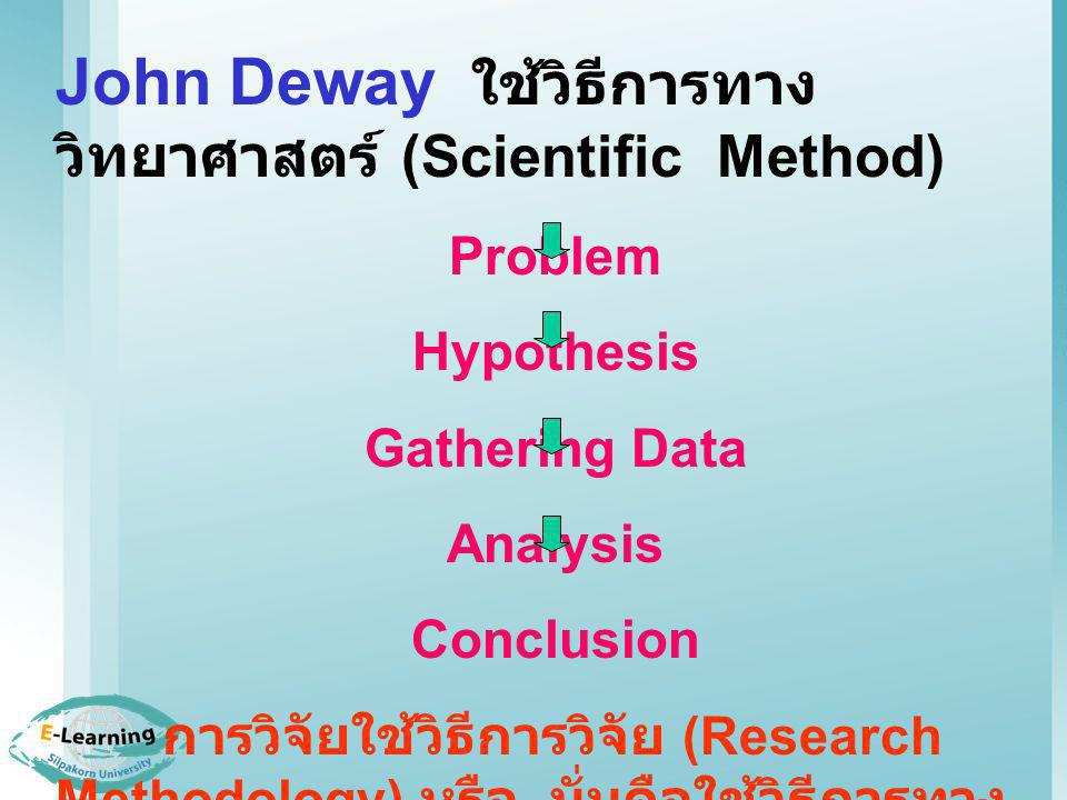 John Deway ใช้วิธีการทางวิทยาศาสตร์ (Scientific Method)