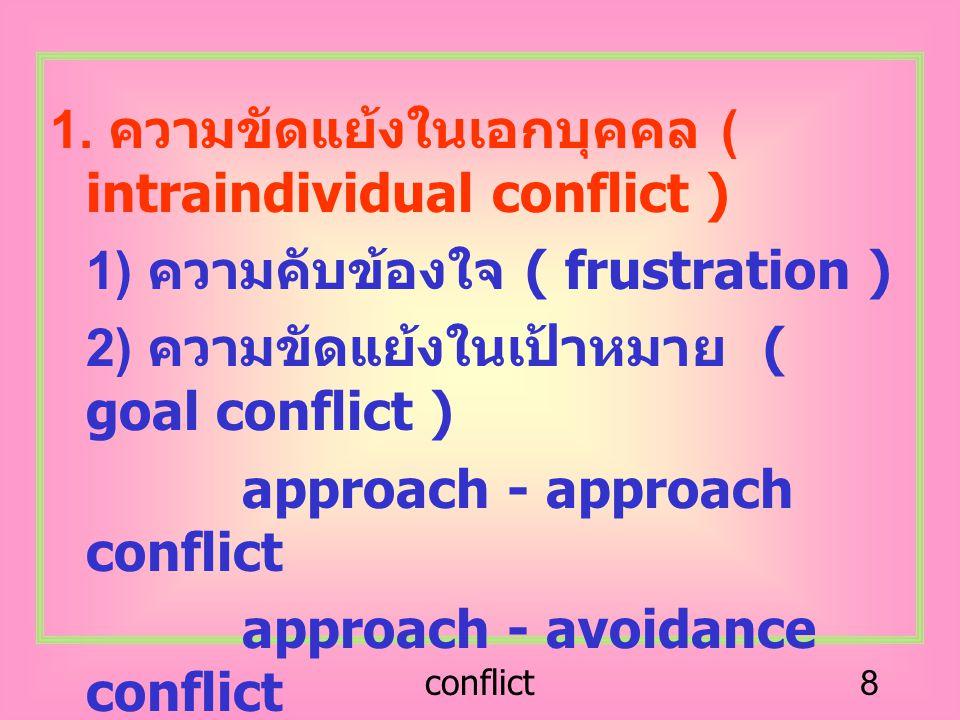 1. ความขัดแย้งในเอกบุคคล ( intraindividual conflict )