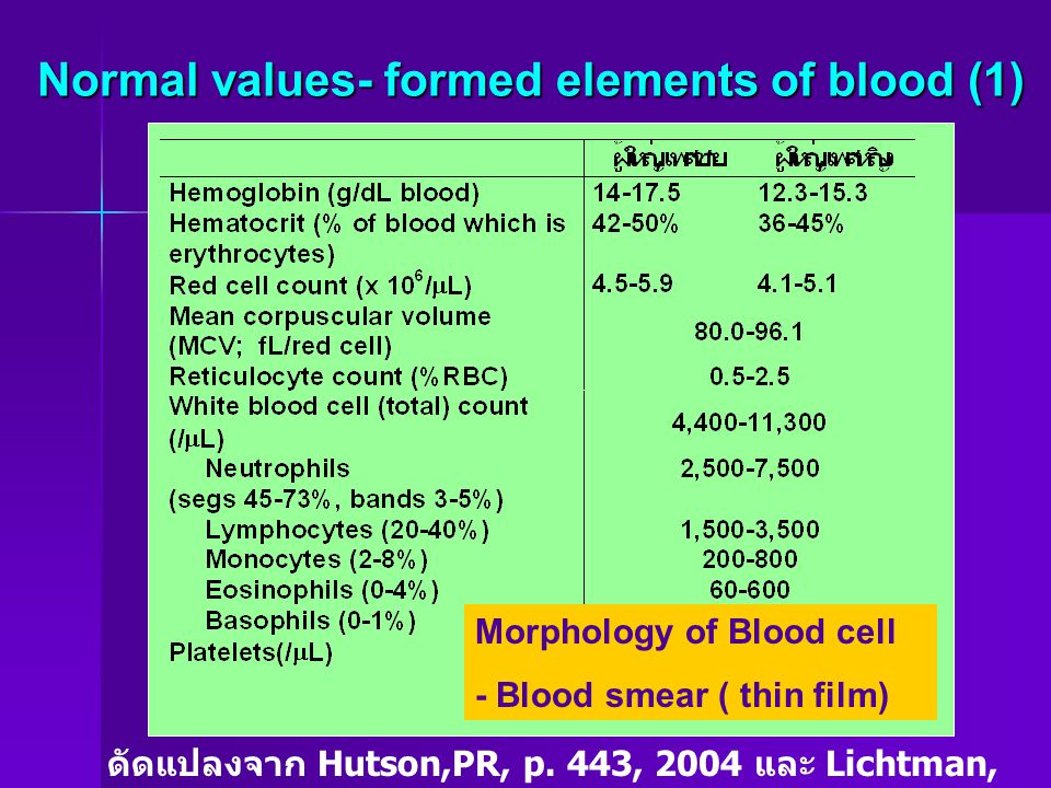 Normal values- formed elements of blood (1)
