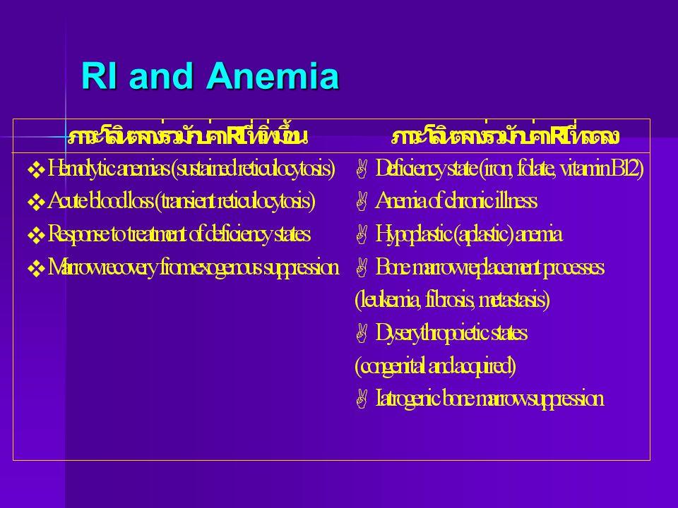 RI and Anemia