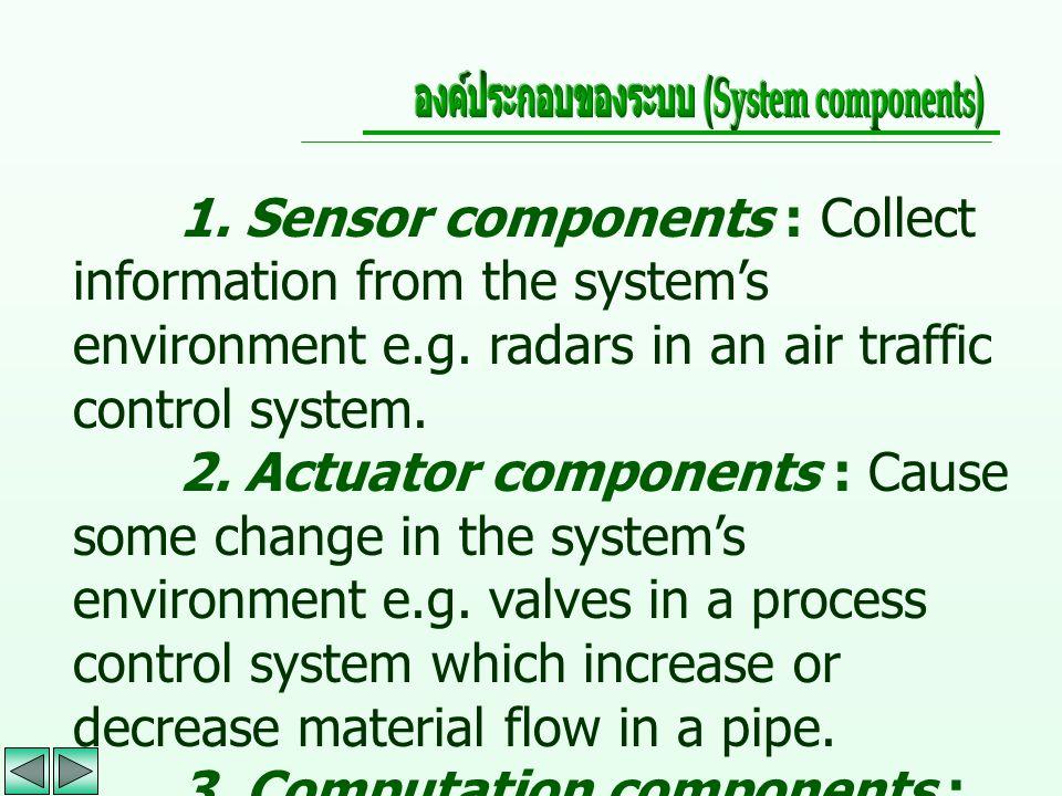 องค์ประกอบของระบบ (System components)