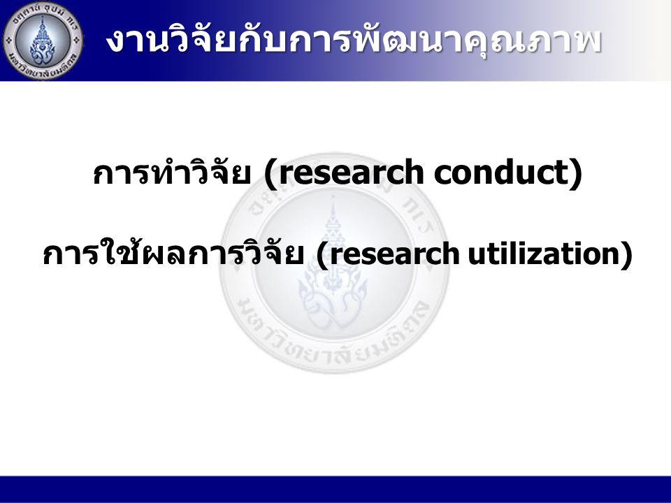 งานวิจัยกับการพัฒนาคุณภาพ การทำวิจัย (research conduct)