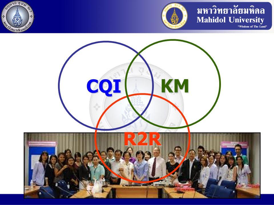 CQI KM R2R