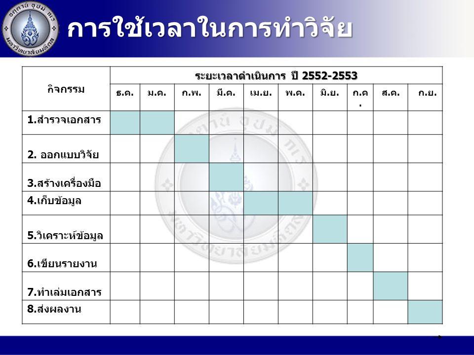 ระยะเวลาดำเนินการ ปี 2552-2553