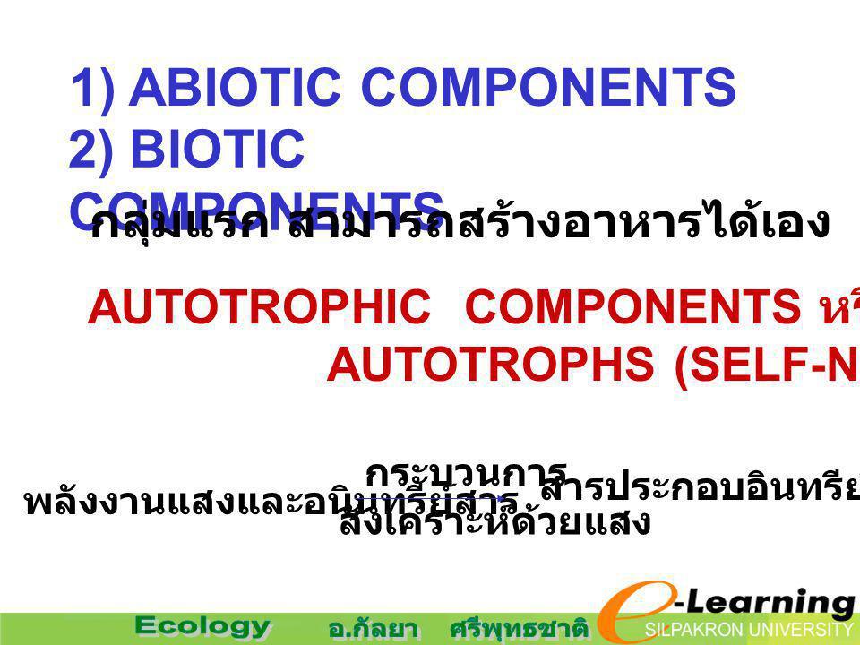 1) ABIOTIC COMPONENTS 2) BIOTIC COMPONENTS