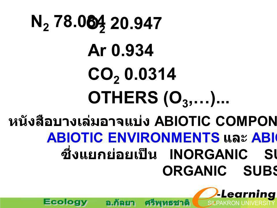 N2 78.084 O2 20.947. Ar 0.934. CO2 0.0314. OTHERS (O3,…)... หนังสือบางเล่มอาจแบ่ง ABIOTIC COMPONENTS ออกเป็น.