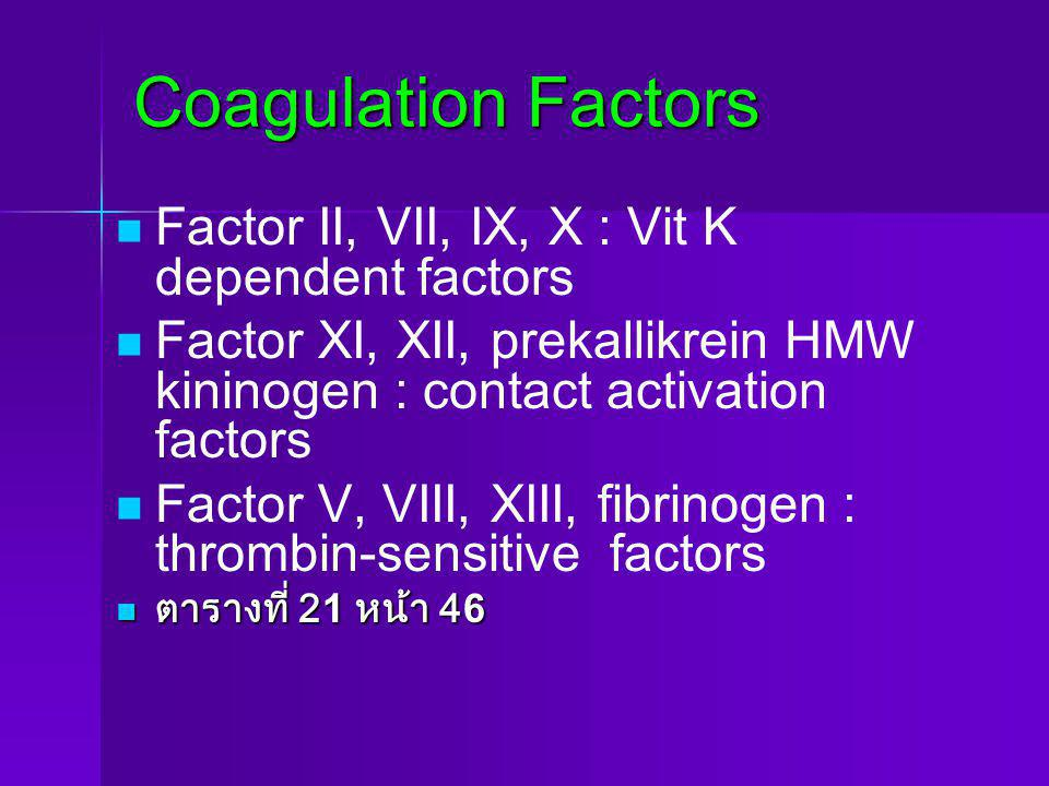 Coagulation Factors Factor II, VII, IX, X : Vit K dependent factors