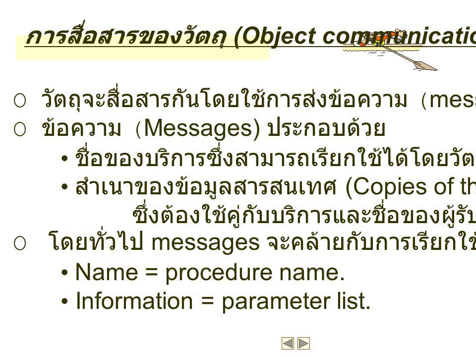 การสื่อสารของวัตถุ (Object communication)