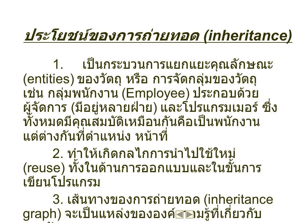 ประโยชน์ของการถ่ายทอด (inheritance)