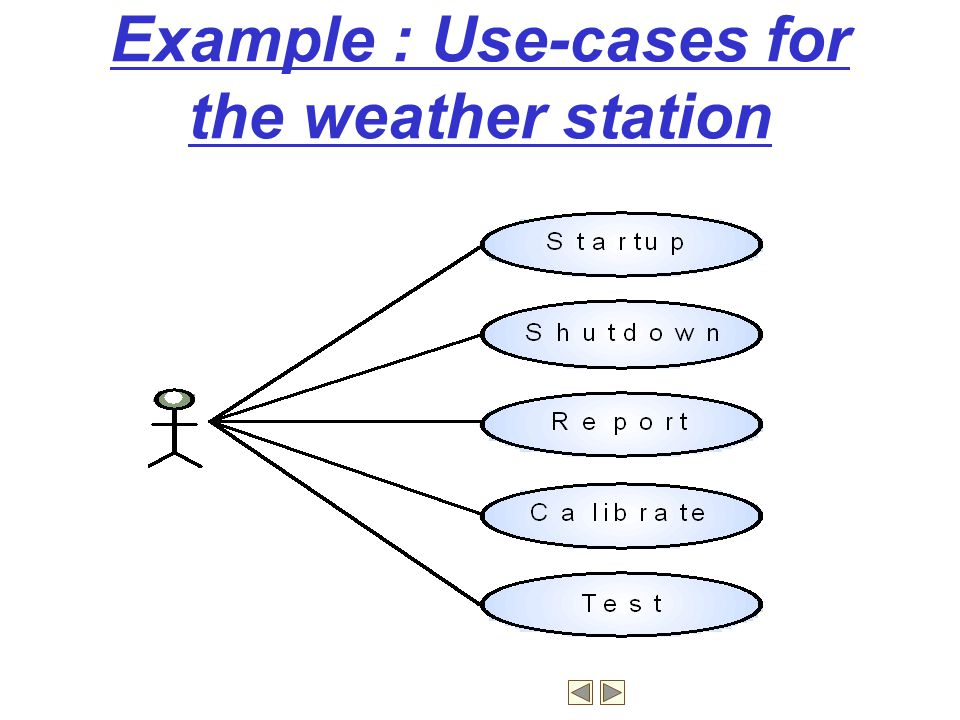 Example : Use-cases for the weather station