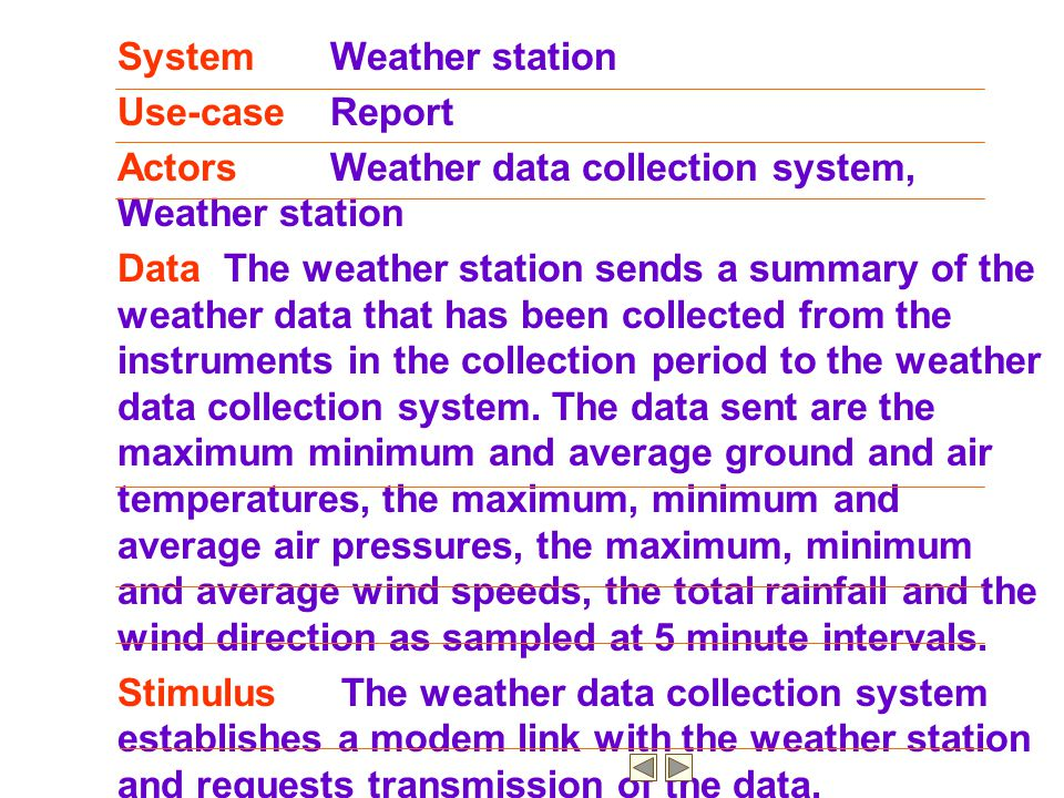 System Weather station