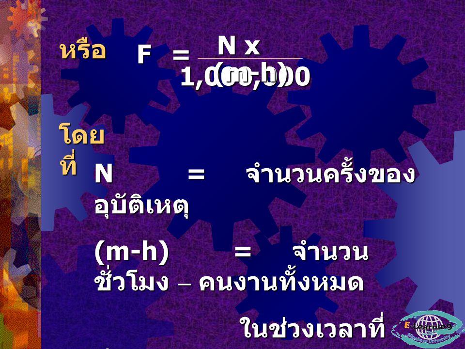 N x 1,000,000 หรือ. F. = (m-h) โดยที่ N = จำนวนครั้งของอุบัติเหตุ (m-h) = จำนวนชั่วโมง – คนงานทั้งหมด.