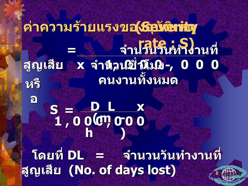 ค่าความร้ายแรงของอุบัติเหตุ (Severity rate ; S)