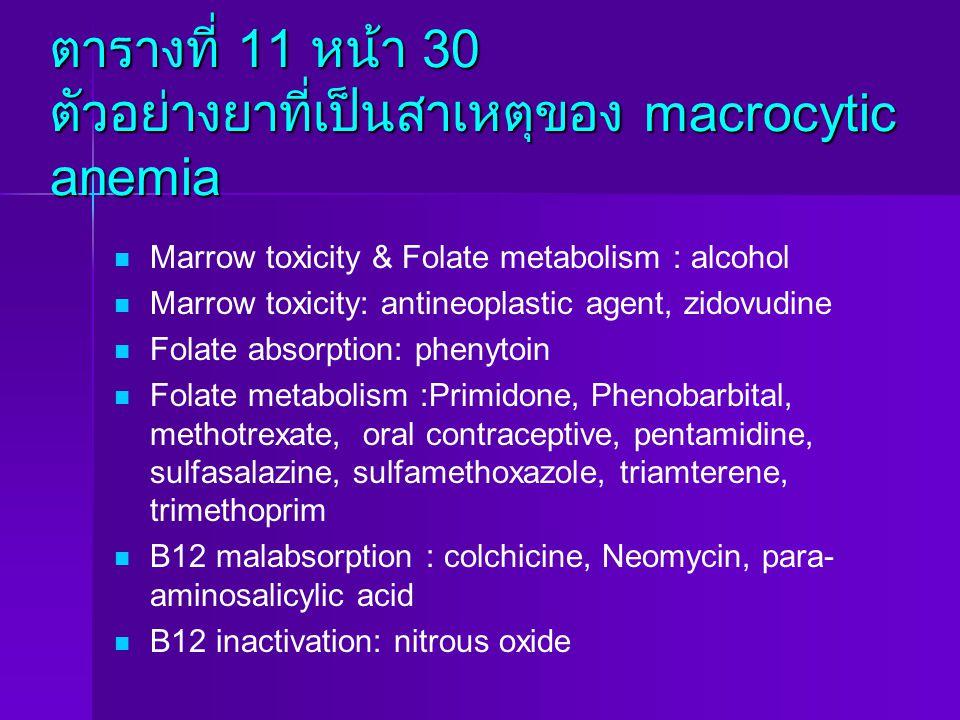 ตารางที่ 11 หน้า 30 ตัวอย่างยาที่เป็นสาเหตุของ macrocytic anemia