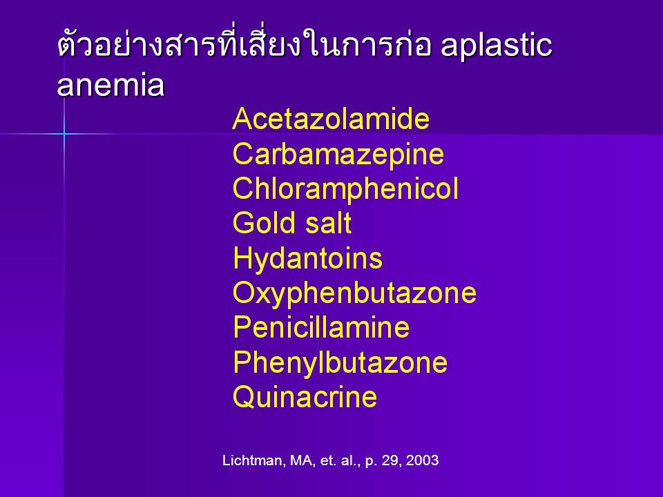 ตัวอย่างสารที่เสี่ยงในการก่อ aplastic anemia