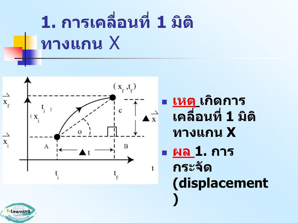 1. การเคลื่อนที่ 1 มิติทางแกน X
