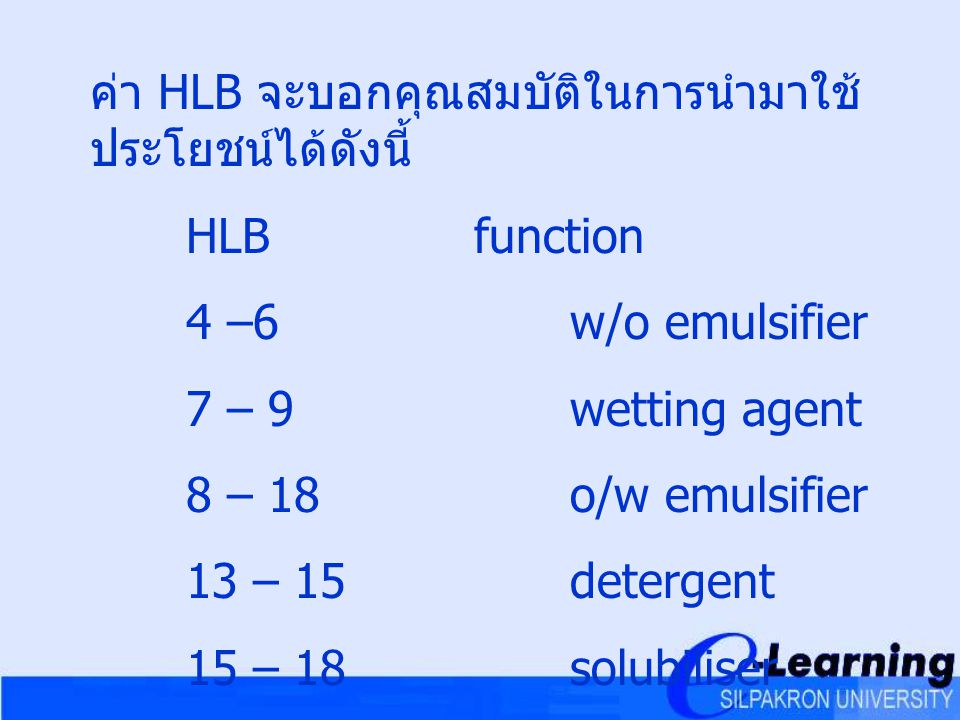 ค่า HLB จะบอกคุณสมบัติในการนำมาใช้ประโยชน์ได้ดังนี้