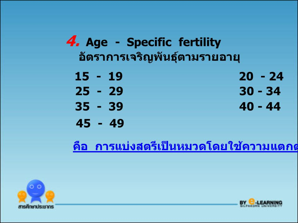 4. Age - Specific fertility