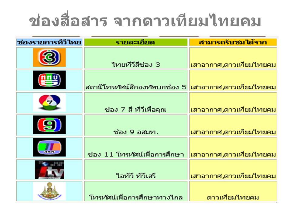 ช่องสื่อสาร จากดาวเทียมไทยคม