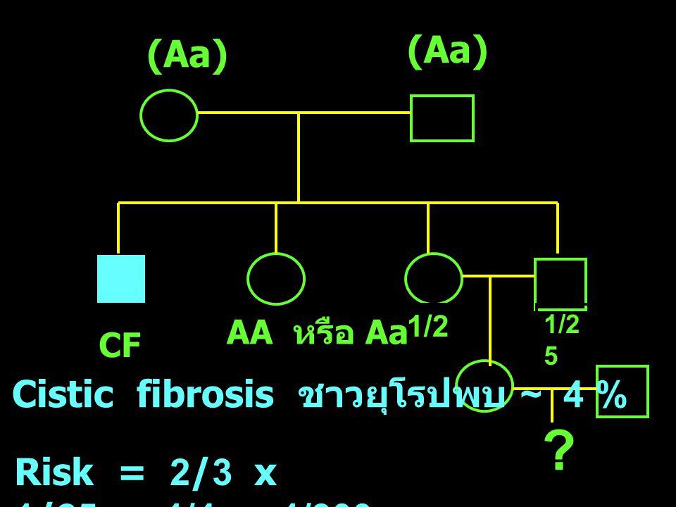(Aa) (Aa) Cistic fibrosis ชาวยุโรปพบ ~ 4 %