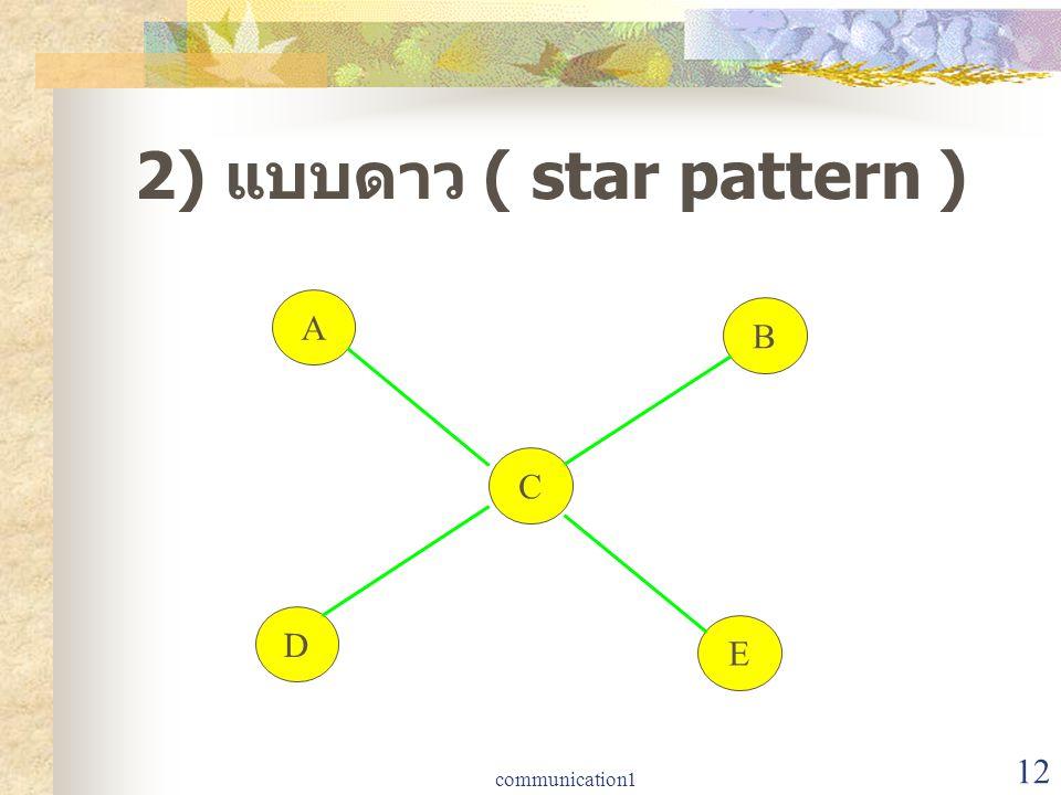 2) แบบดาว ( star pattern )
