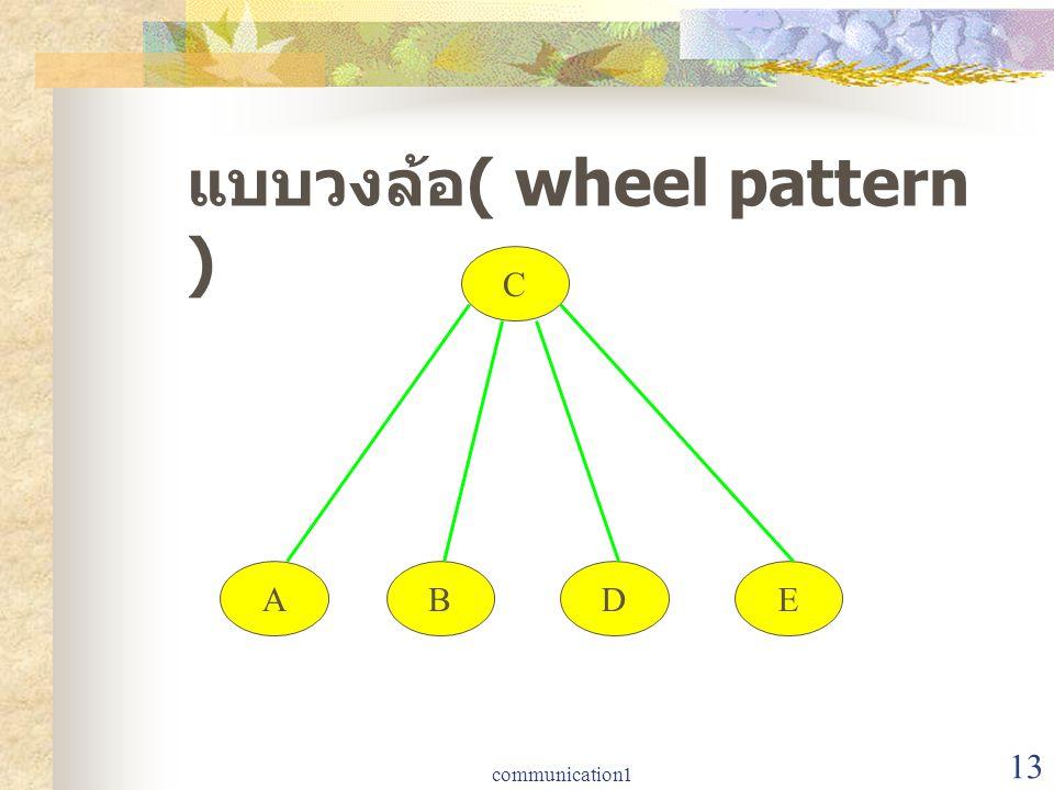 แบบวงล้อ( wheel pattern )