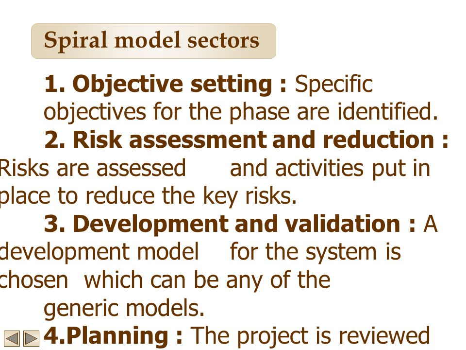 Spiral model sectors 1. Objective setting : Specific objectives for the phase are identified.
