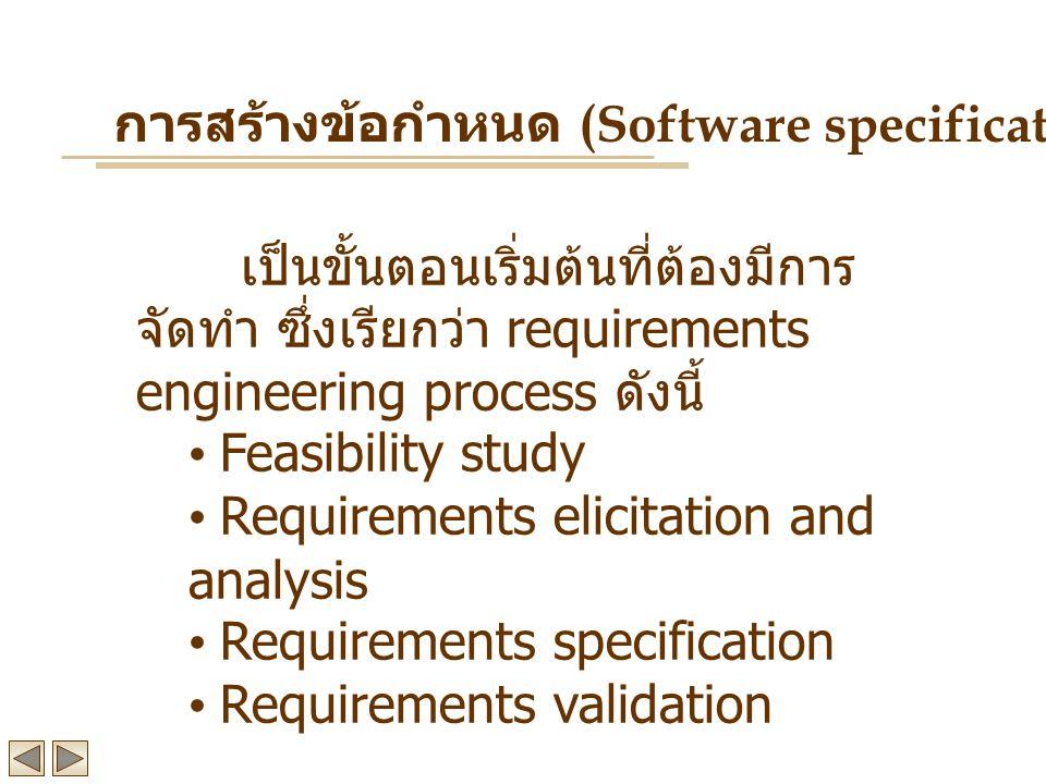 การสร้างข้อกำหนด (Software specification)