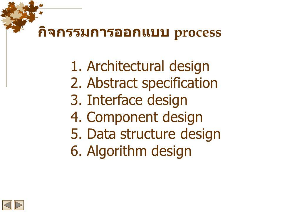 กิจกรรมการออกแบบ process