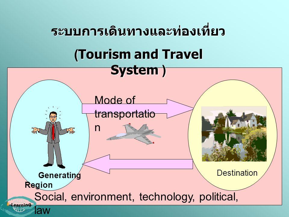 ระบบการเดินทางและท่องเที่ยว (Tourism and Travel System )
