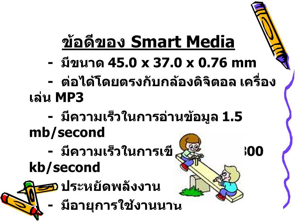 ข้อดีของ Smart Media - มีขนาด 45.0 x 37.0 x 0.76 mm