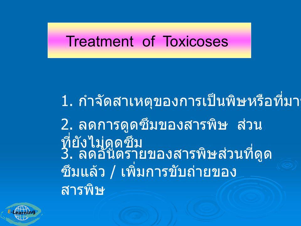 Treatment of Toxicoses