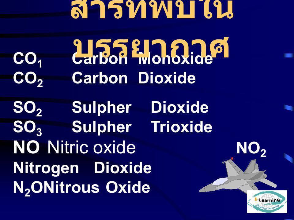 สารที่พบในบรรยากาศ NO Nitric oxide NO2 Nitrogen Dioxide