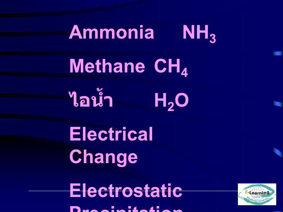 Ammonia NH3 Methane CH4 ไอน้ำ H2O Electrical Change Electrostatic Precipitation