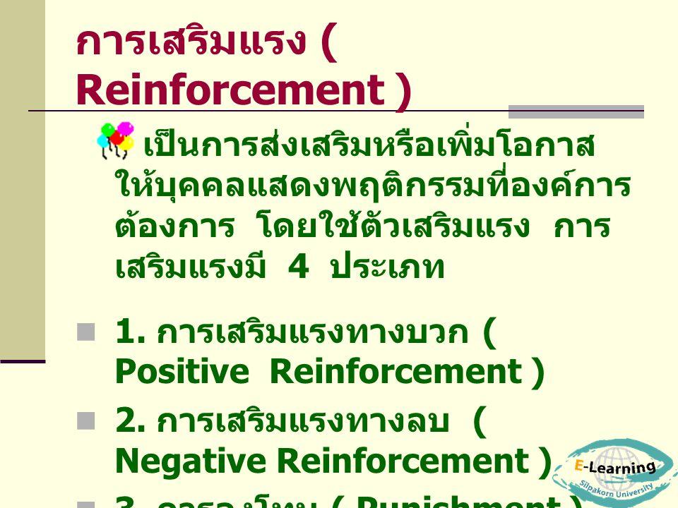 การเสริมแรง ( Reinforcement )