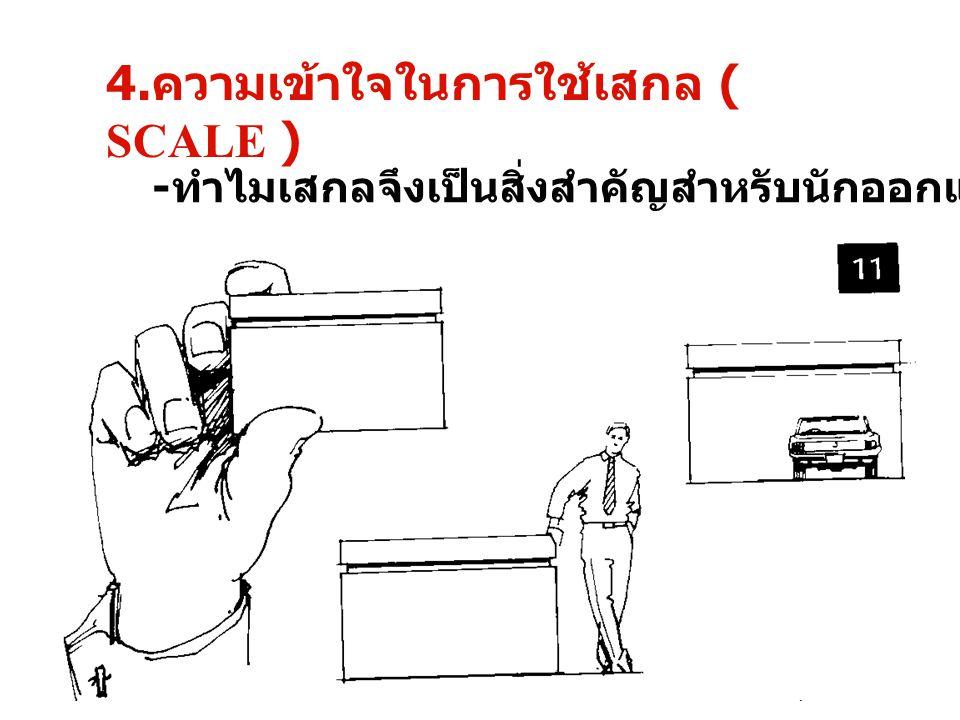4.ความเข้าใจในการใช้เสกล ( SCALE )
