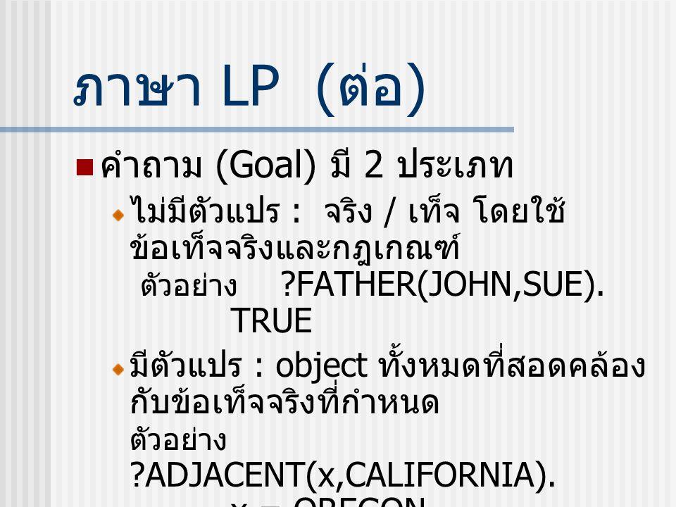 ภาษา LP (ต่อ) คำถาม (Goal) มี 2 ประเภท