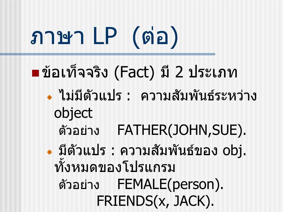 ภาษา LP (ต่อ) ข้อเท็จจริง (Fact) มี 2 ประเภท