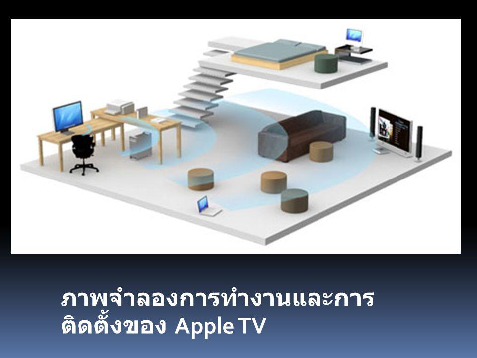 ภาพจำลองการทำงานและการติดตั้งของ Apple TV