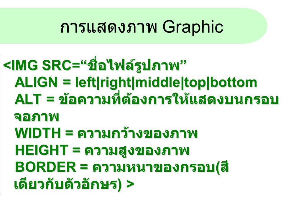 การแสดงภาพ Graphic <IMG SRC= ชื่อไฟล์รูปภาพ