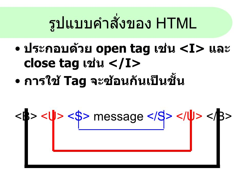 รูปแบบคำสั่งของ HTML ประกอบด้วย open tag เช่น <I> และ close tag เช่น </I> การใช้ Tag จะซ้อนกันเป็นชั้น.