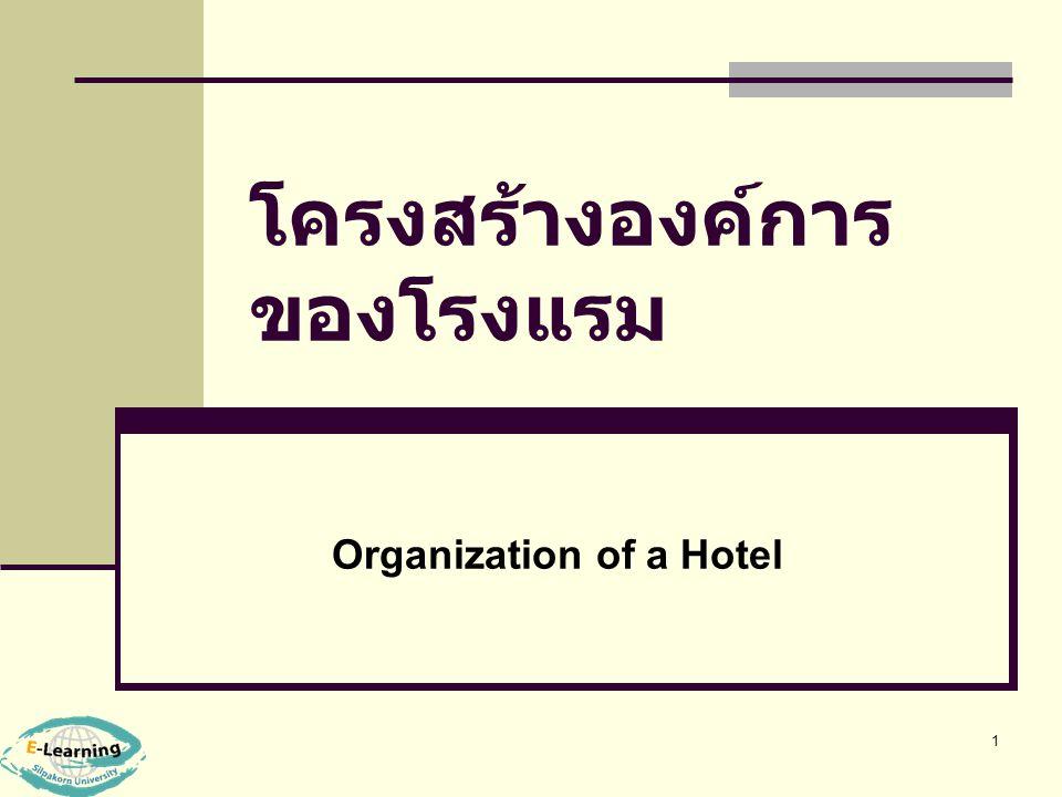 โครงสร้างองค์การของโรงแรม