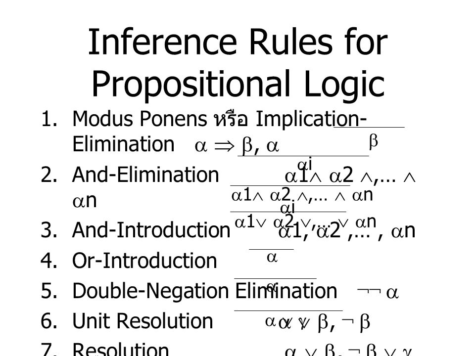 Inference Rules for Propositional Logic